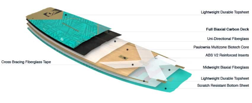 Airush Switch Sonic Team 2018 Kiteboard