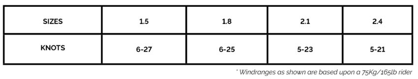 Peter Lynn Hype TR Trainer Kite